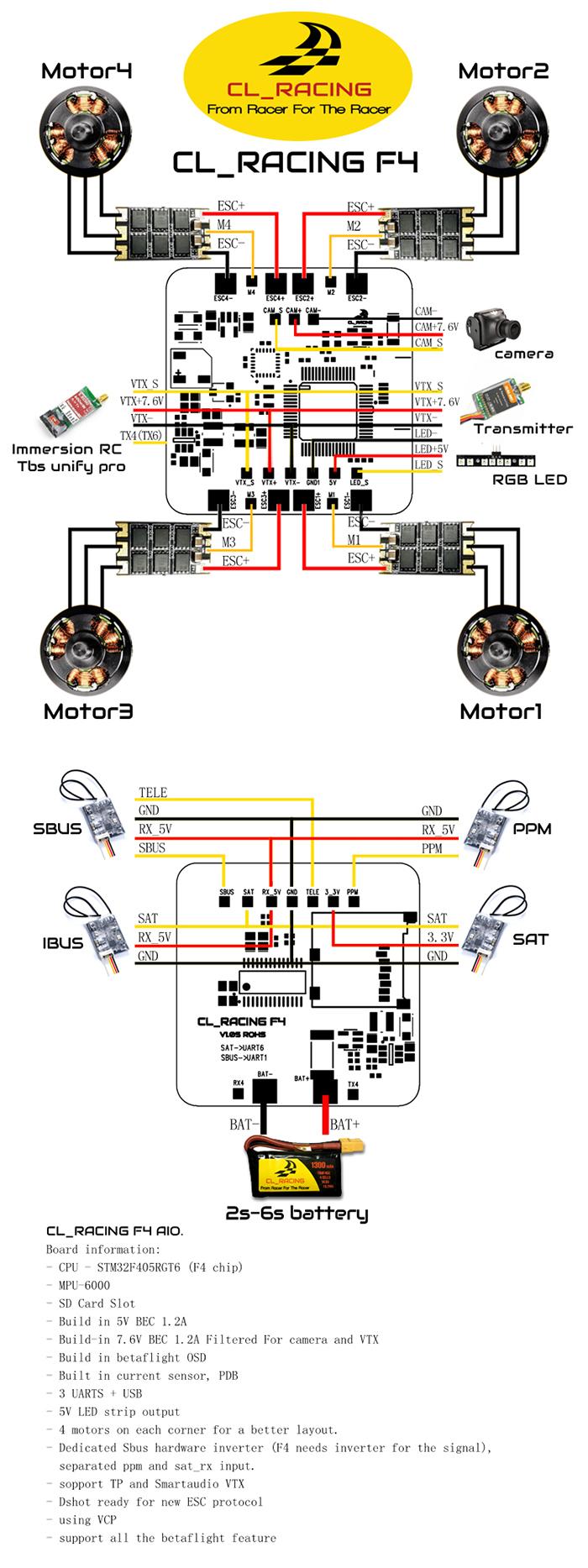 Enchanting Bec Wiring Diagram Model - Wiring Diagram Ideas ...
